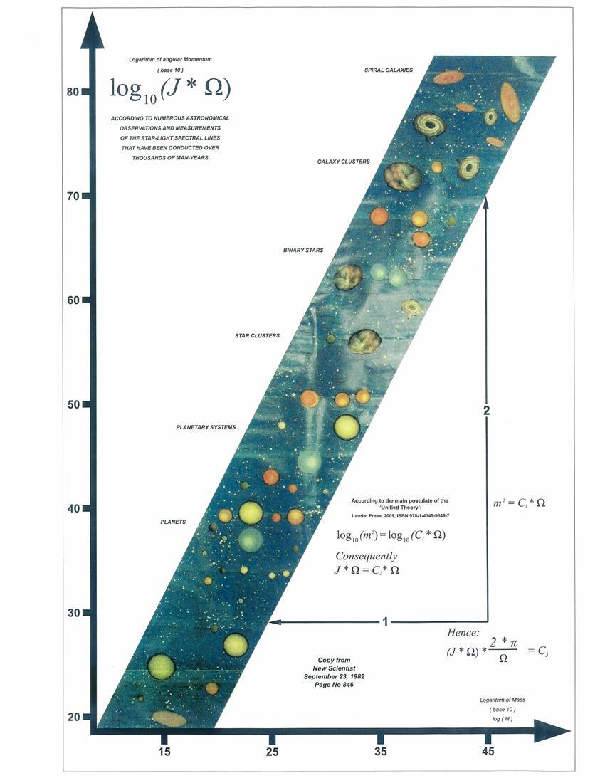 Knjiga STEVA UNIVERSE