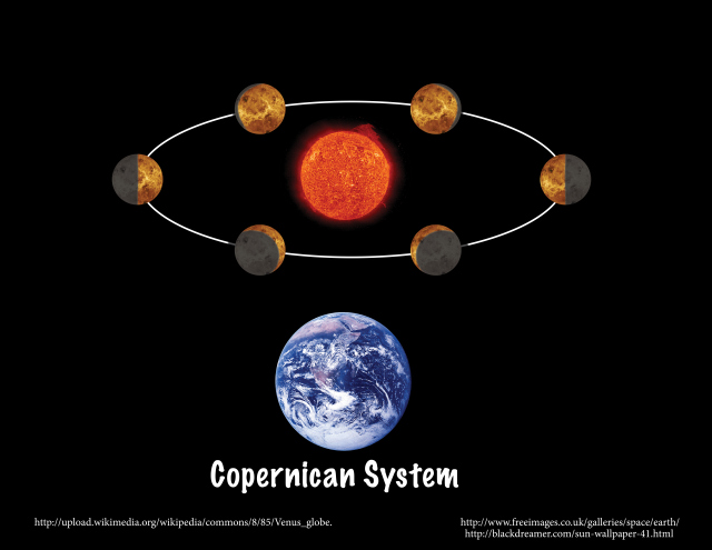 copernican-system(1)